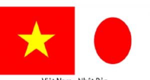 Yêu cầu trong bộ hồ sơ dự tuyển xuất khẩu điều dưỡng Nhật Bản là gì?